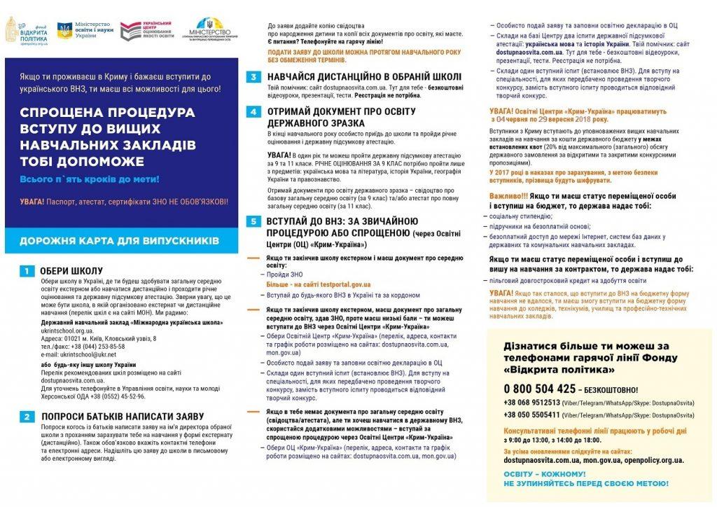 ОСВІТНІЙ ЦЕНТР «КРИМ-Україна» Запорізький національний технічний університет